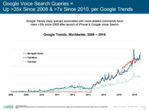 voice-search-queries